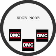 An edge node with three container replicas matching three topic subscriptions